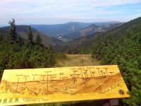 Spindlermühle, Erklärung des Bergpanoramas und ein kleiner Teil der zugehörigen Berge