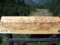 Spindlermühle, Erklärung des Bergpanoramas